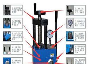 粉末压片机的结构组成部分