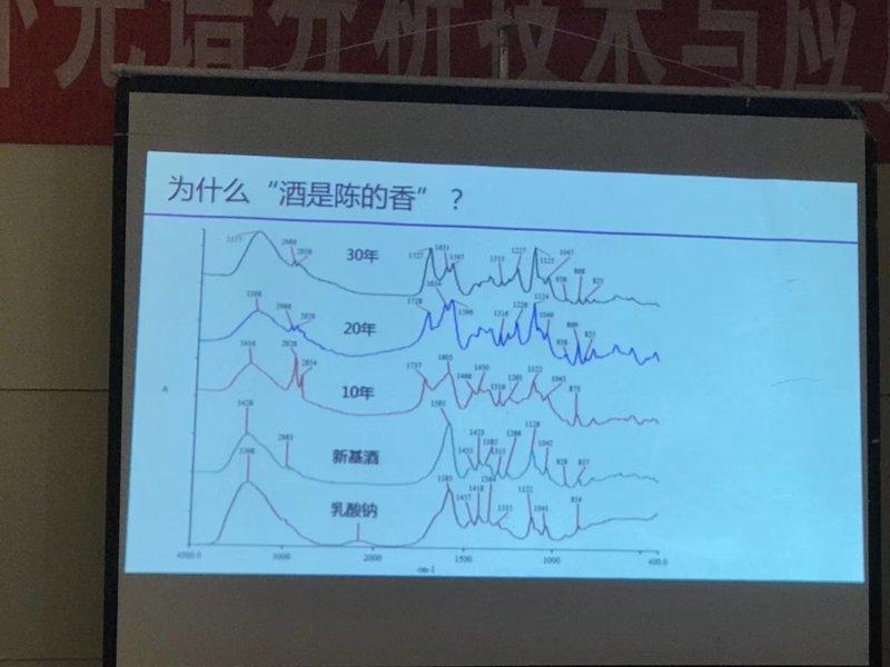 天津能谱紅外光譜分析课件