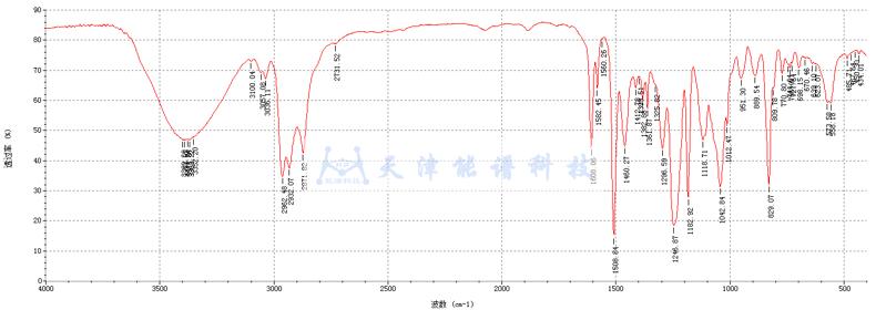 能谱应用部分享:利用红外光谱法在涂料行业中的定性分析应用