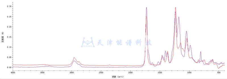 油漆红外分析谱图